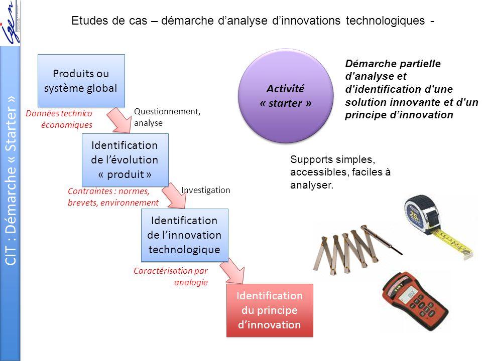 CIT : Démarche « Starter » Identification du principe d'innovation Questionnement, analyse Investigation Démarche partielle d'analyse et d'identificat