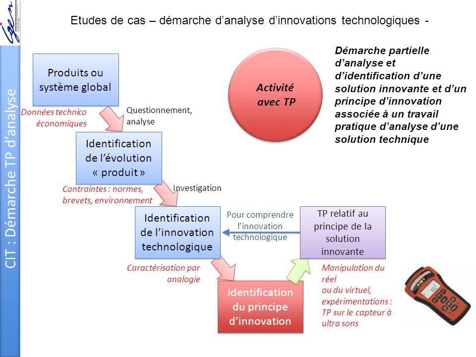CIT : Démarche TP d'analyse Identification du principe d'innovation Questionnement, analyse Investigation Démarche partielle d'analyse et d'identifica