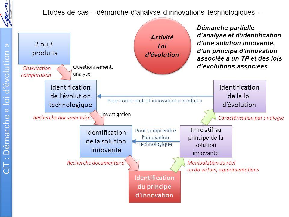 CIT : Démarche « loi d'évolution » 2 ou 3 produits 2 ou 3 produits Identification de l'évolution technologique Identification de la solution innovante