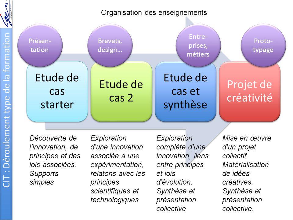 Etude de cas starter Etude de cas 2 Etude de cas et synthèse Projet de créativité CIT : Déroulement type de la formation Découverte de l'innovation, d