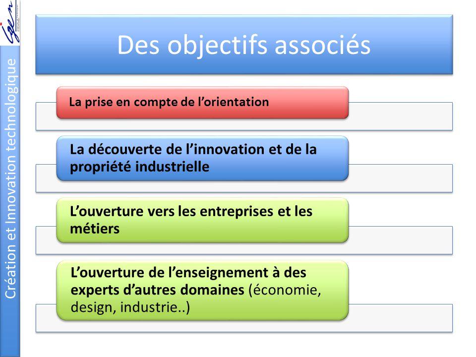 Des objectifs associés La prise en compte de l'orientation La découverte de l'innovation et de la propriété industrielle L'ouverture vers les entrepri