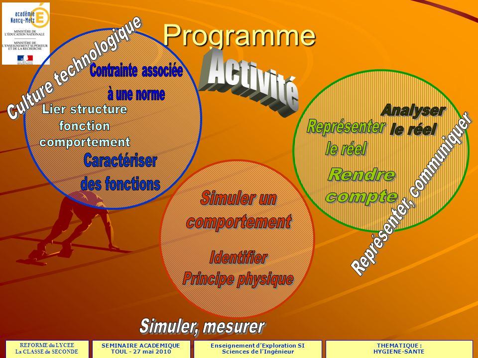 SEMINAIRE ACADEMIQUE TOUL - 27 mai 2010 REFORME du LYCEE La CLASSE de SECONDE Enseignement d'Exploration SI Sciences de l'Ingénieur THEMATIQUE : HYGIENE-SANTE 27/23 Programme