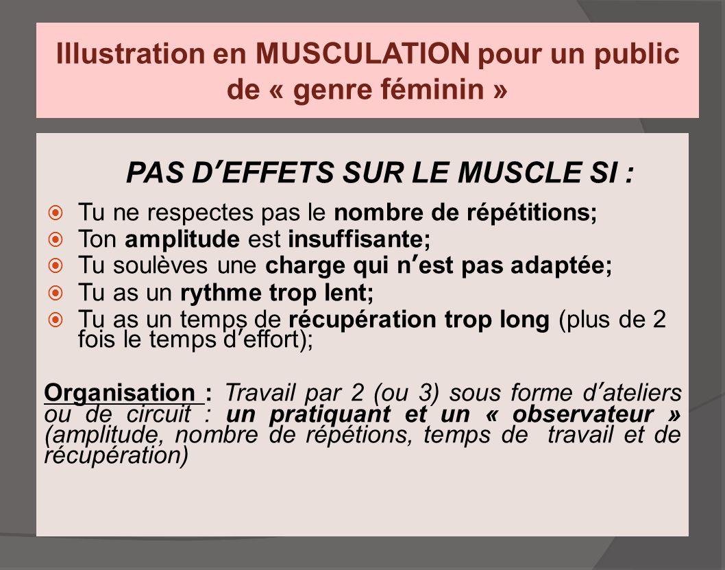 Illustration en MUSCULATION pour un public de « genre féminin » PAS D'EFFETS SUR LE MUSCLE SI :  Tu ne respectes pas le nombre de répétitions;  Ton
