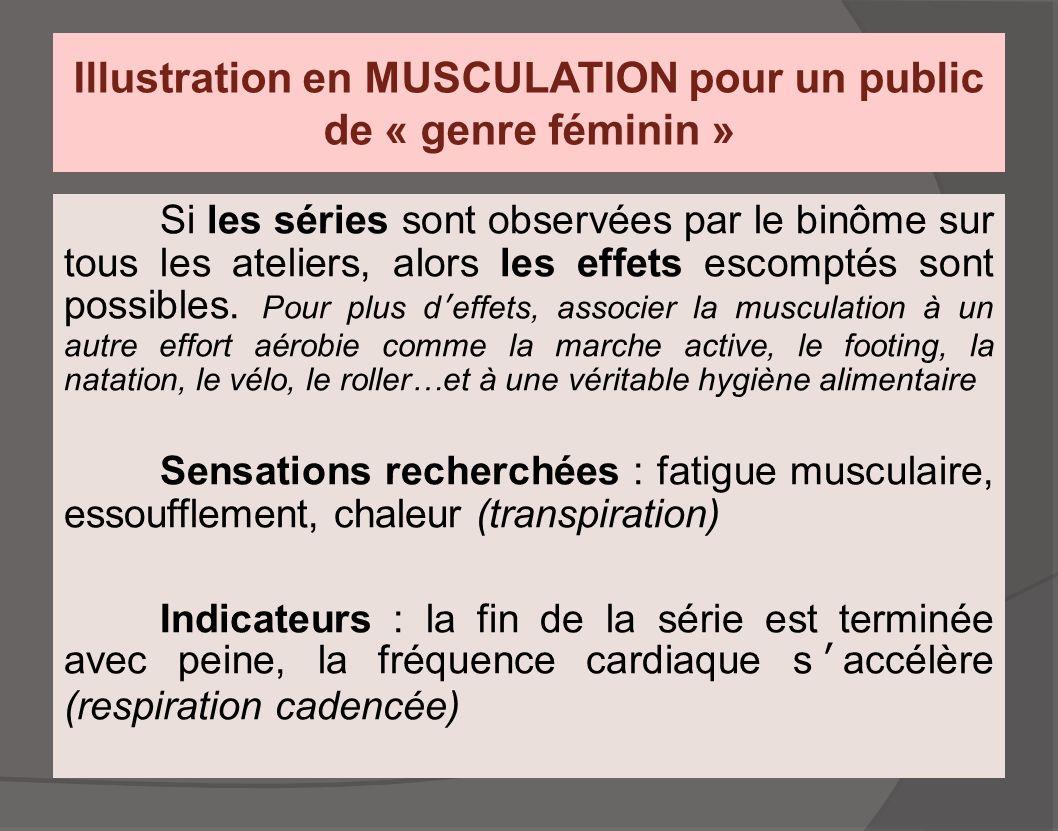 Illustration en MUSCULATION pour un public de « genre féminin » Si les séries sont observées par le binôme sur tous les ateliers, alors les effets esc