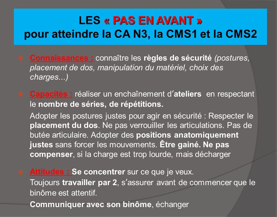 « PAS EN AVANT » LES « PAS EN AVANT » pour atteindre la CA N3, la CMS1 et la CMS2  Connaissances : connaître les règles de sécurité (postures, placem