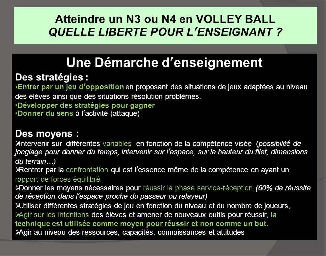 Atteindre un N3 ou N4 en VOLLEY BALL QUELLE LIBERTE POUR L'ENSEIGNANT ? Une Démarche d'enseignement Des stratégies : Entrer par un jeu d'opposition en
