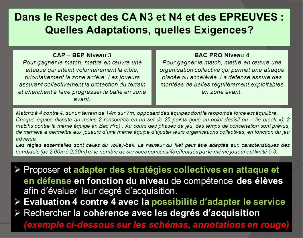 Dans le Respect des CA N3 et N4 et des EPREUVES : Quelles Adaptations, quelles Exigences? CAP – BEP Niveau 3 Pour gagner le match, mettre en œuvre une