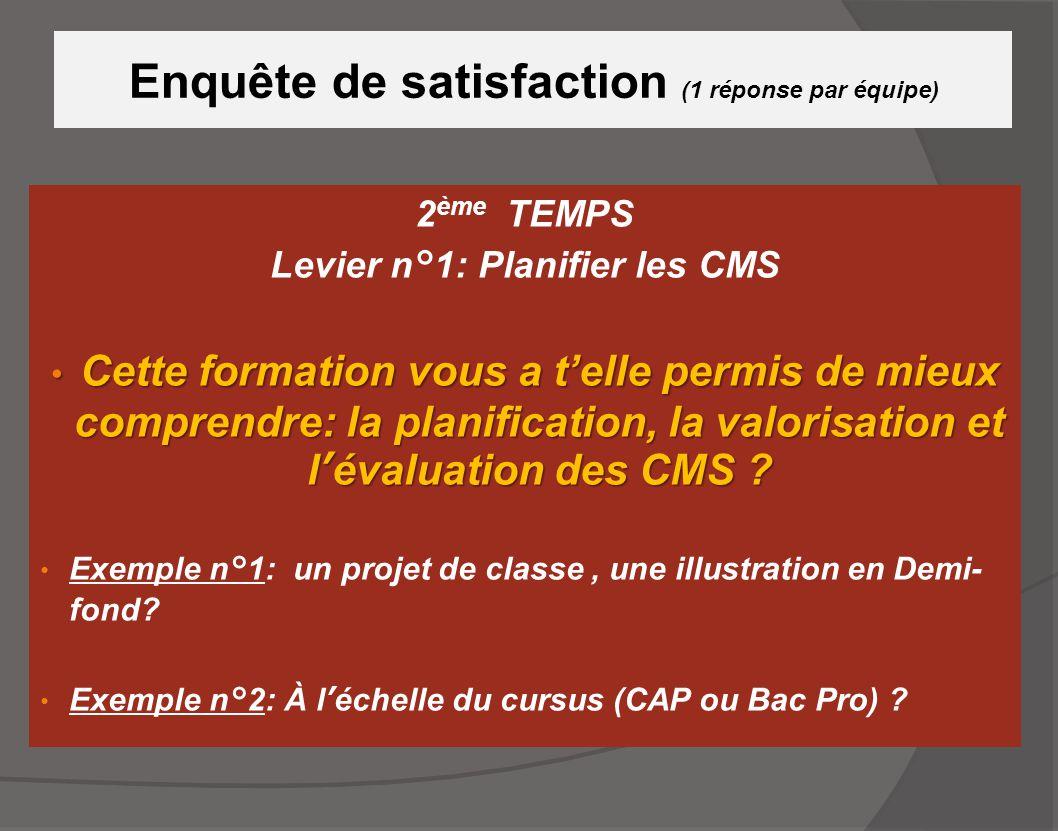 Enquête de satisfaction (1 réponse par équipe) 2 ème TEMPS Levier n°1: Planifier les CMS Cette formation vous a t'elle permis de mieux comprendre: la