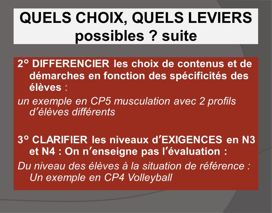 1° VALORISER et EVALUER les CMS : 1 er exemple À l'échelle du projet de classe : exemple sur un cycle (CP1 ½ Fond) par Présentation François MICHELETTI