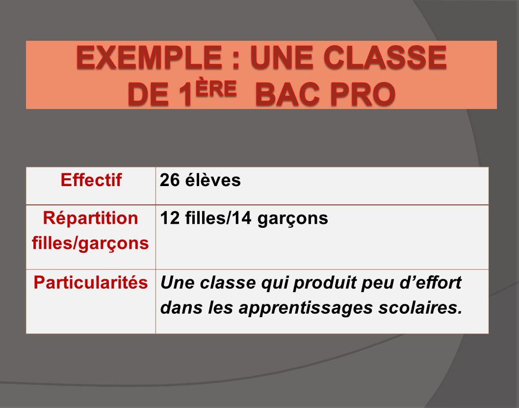 Enquête de satisfaction (1 réponse par équipe) Levier n°2: S'adapter aux motifs D'AGIR : Cette formation vous a t'elle permis de mieux comprendre la différenciation du choix de contenus et de démarches en fonction des spécificités des élèves .