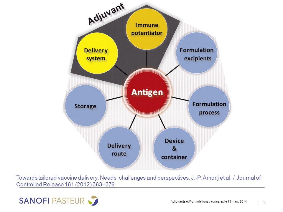   13 Les sels d'aluminium - Exemple Anti-Ag IgG1titers post second injection (Day 35) Adjuvants et Formulations vaccinales le 18 mars 2014
