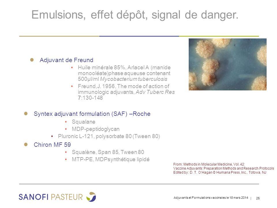 | 25 Emulsions, effet dépôt, signal de danger.