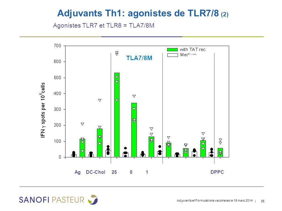 | 36 Agonistes TLR7 et TLR8 = TLA7/8M Ag DC-Chol 25 5 1 DPPC TLA7/8M Adjuvants Th1: agonistes de TLR7/8 (2) Adjuvants et Formulations vaccinales le 18 mars 2014