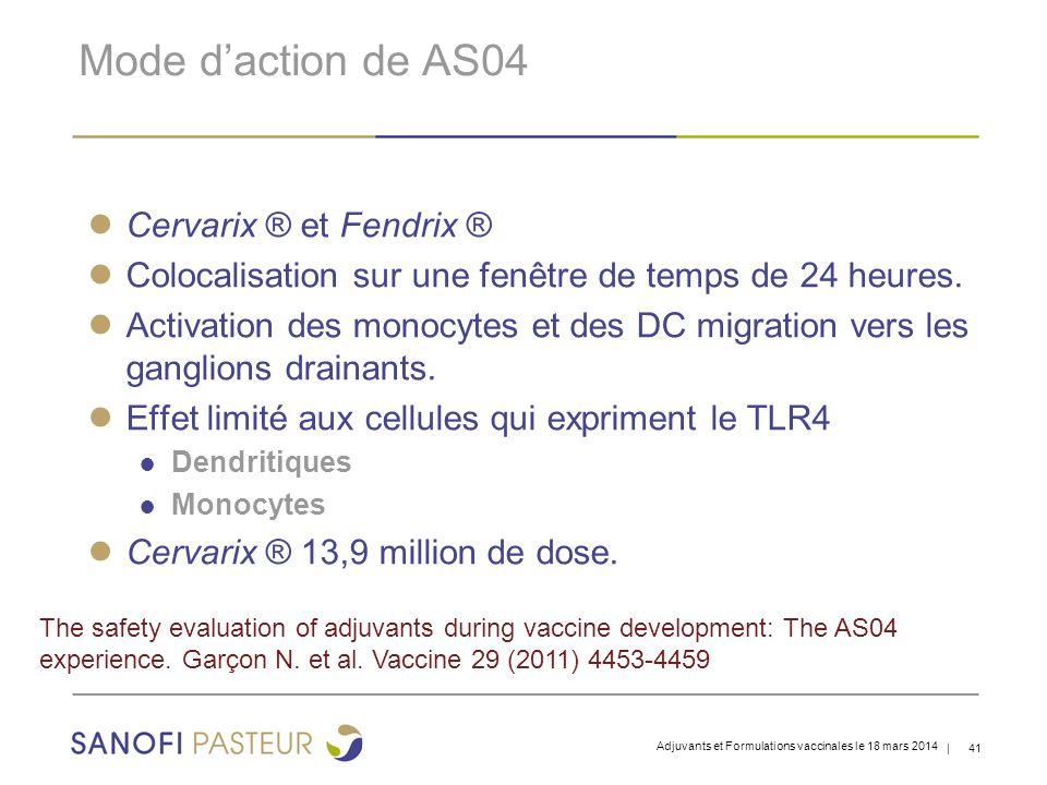 | 41 Mode d'action de AS04 ● Cervarix ® et Fendrix ® ● Colocalisation sur une fenêtre de temps de 24 heures.