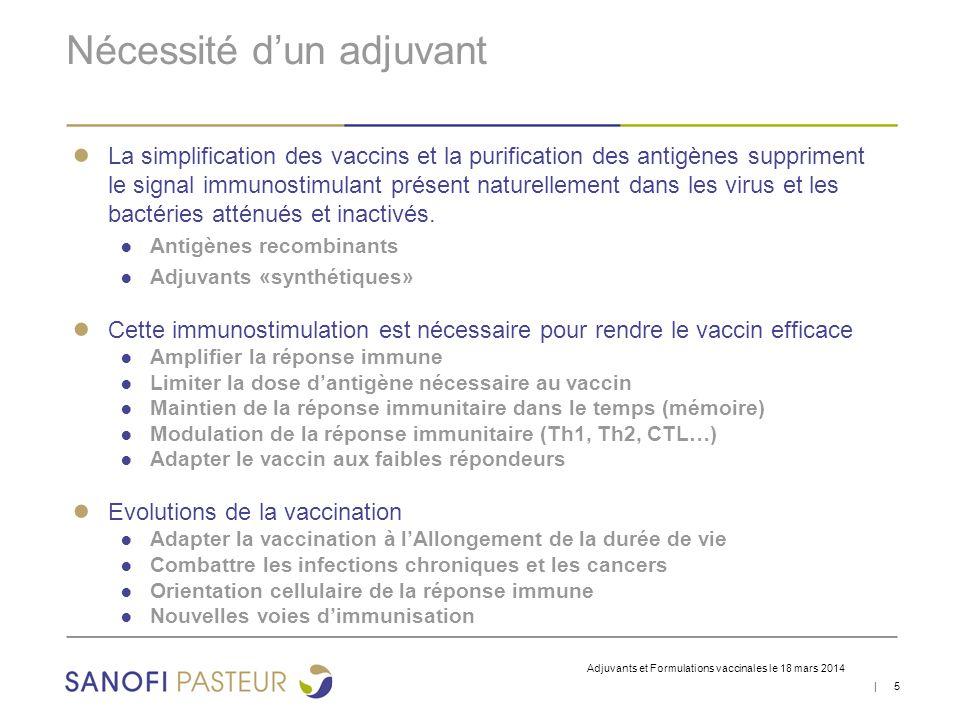   36 Agonistes TLR7 et TLR8 = TLA7/8M Ag DC-Chol 25 5 1 DPPC TLA7/8M Adjuvants Th1: agonistes de TLR7/8 (2) Adjuvants et Formulations vaccinales le 18 mars 2014