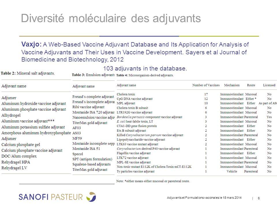   37 ● Agonistes TLR9: séquences immunostimulantes ISS=ODN= CpG ● Découverte des ISS: 1- plasmide ADN efficace, 2- ACF + DNAse inactif  Effet adjuvant de l'ADN bactérien ● Criblage de 45-mer oligonucléotides (ODN) pour l'induction d'IFN-g motifs CpG: 5'-purine-purine-CG-pyrimidine-pyrimidine-3' (5'-AGCGCT- 3') (fréquence des CpG: 1/16 de l'ADN des procaryotes vs 1/50 de l'ADN des eucaryotes) ● Effets de l'ADN bactérien (ADN vertébrés: inactif): cytosines non- méthylées: CpG non-méthylés ● Effets de l'ADN bactérien ou d'ODN synthétiques non-méthylés sur l'activation des cellules du sytème immunitaire ou sur une application vaccinale: > 448 articles depuis 1997 ● Plusieurs approches en compétition: CpG, ISS, IMO, etc… ● Question majeure – possibilité d'induction d'autoimmunité (Krieg et al; Nat Immunol.