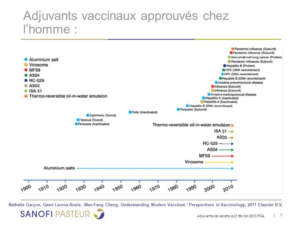 Adjuvants de vaccins le 21 février 2013,FDa.