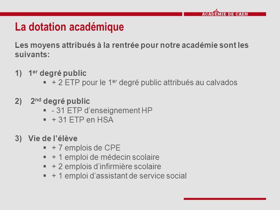 La dotation académique Les moyens attribués à la rentrée pour notre académie sont les suivants: 1) 1 er degré public  + 2 ETP pour le 1 er degré publ