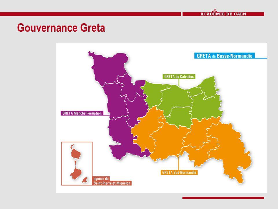 Gouvernance Greta