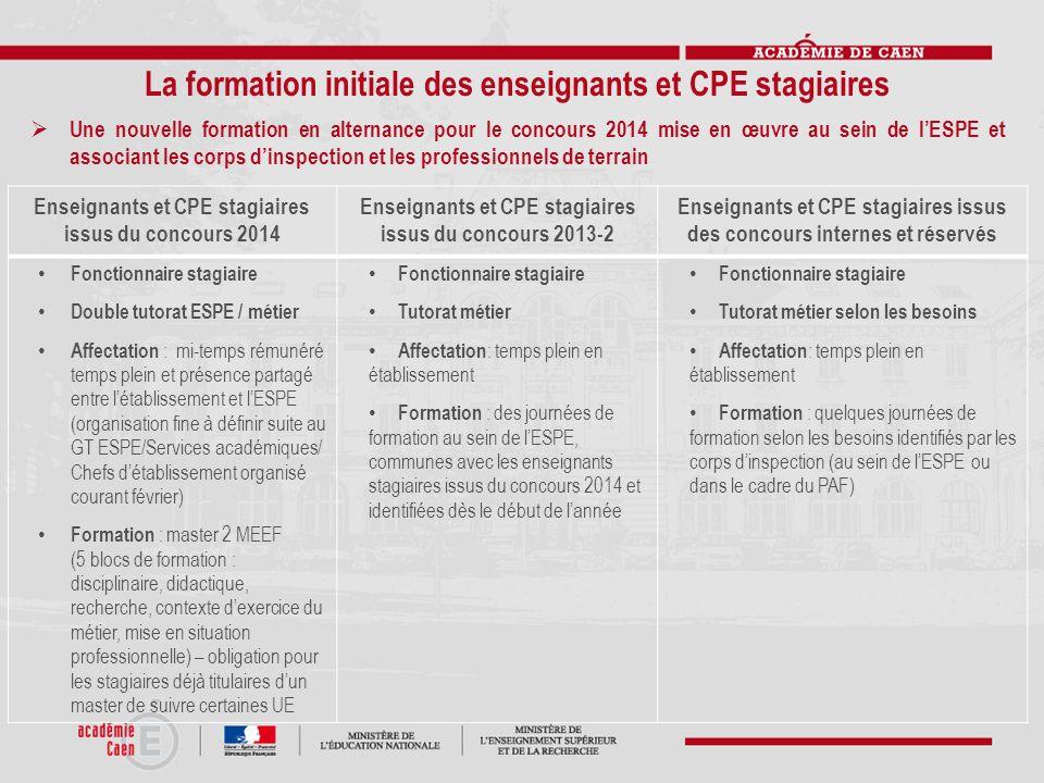 La formation initiale des enseignants et CPE stagiaires Enseignants et CPE stagiaires issus du concours 2014 Enseignants et CPE stagiaires issus du co