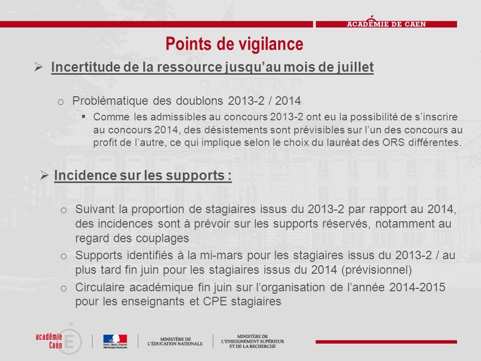 Points de vigilance  Incertitude de la ressource jusqu'au mois de juillet o Problématique des doublons 2013-2 / 2014  Comme les admissibles au conco