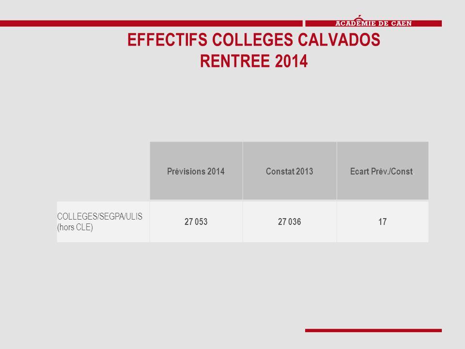 EFFECTIFS COLLEGES CALVADOS RENTREE 2014 Prévisions 2014Constat 2013Ecart Prév./Const. COLLEGES/SEGPA/ULIS (hors CLE) 27 05327 03617