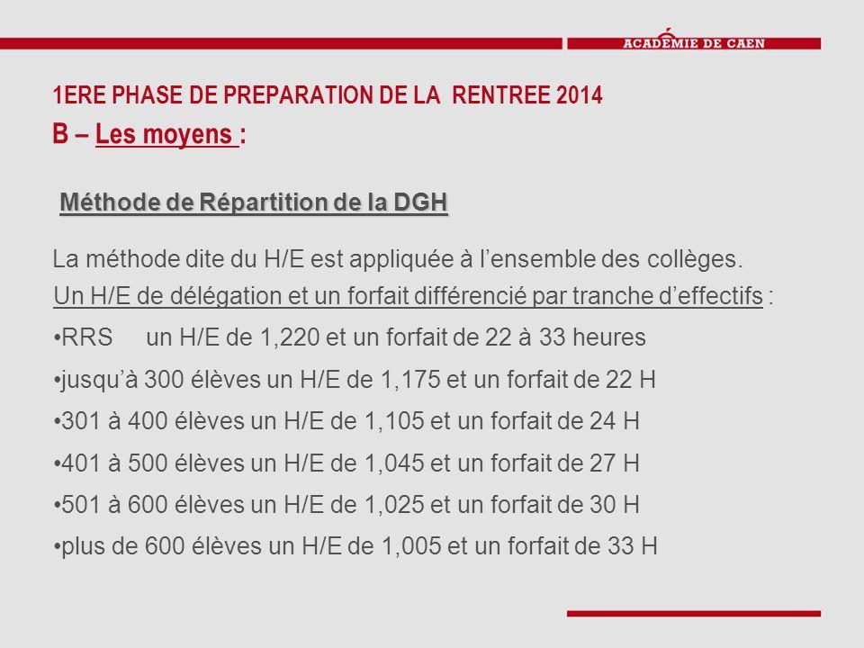 Un H/E de délégation et un forfait différencié par tranche d'effectifs : RRS un H/E de 1,220 et un forfait de 22 à 33 heures jusqu'à 300 élèves un H/E