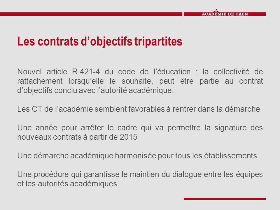 Les contrats d'objectifs tripartites Nouvel article R.421-4 du code de l'éducation : la collectivité de rattachement lorsqu'elle le souhaite, peut être partie au contrat d'objectifs conclu avec l'autorité académique.
