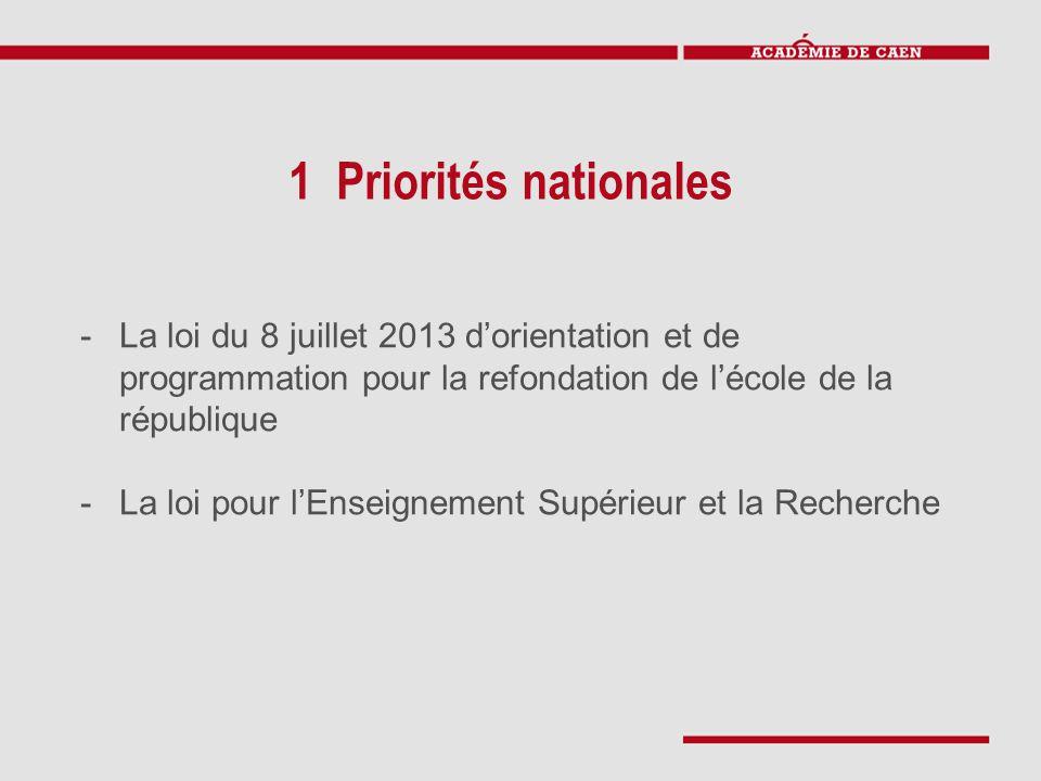 1 Priorités nationales -La loi du 8 juillet 2013 d'orientation et de programmation pour la refondation de l'école de la république -La loi pour l'Ense