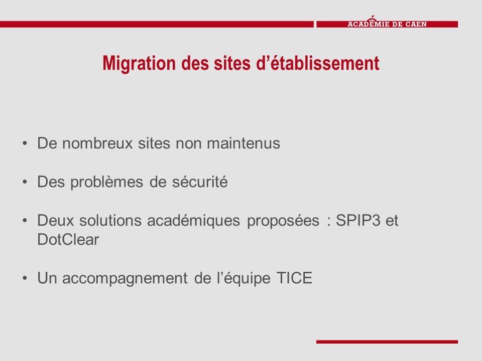 Migration des sites d'établissement De nombreux sites non maintenus Des problèmes de sécurité Deux solutions académiques proposées : SPIP3 et DotClear Un accompagnement de l'équipe TICE