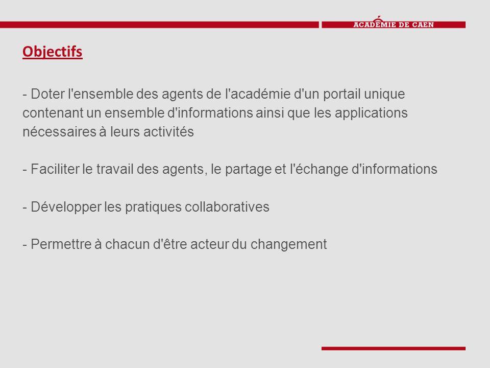Objectifs - Doter l'ensemble des agents de l'académie d'un portail unique contenant un ensemble d'informations ainsi que les applications nécessaires