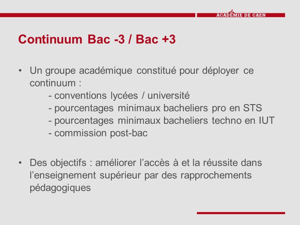 Continuum Bac -3 / Bac +3 Un groupe académique constitué pour déployer ce continuum : - conventions lycées / université - pourcentages minimaux bacheliers pro en STS - pourcentages minimaux bacheliers techno en IUT - commission post-bac Des objectifs : améliorer l'accès à et la réussite dans l'enseignement supérieur par des rapprochements pédagogiques