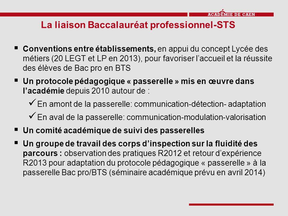  Conventions entre établissements, en appui du concept Lycée des métiers (20 LEGT et LP en 2013), pour favoriser l'accueil et la réussite des élèves