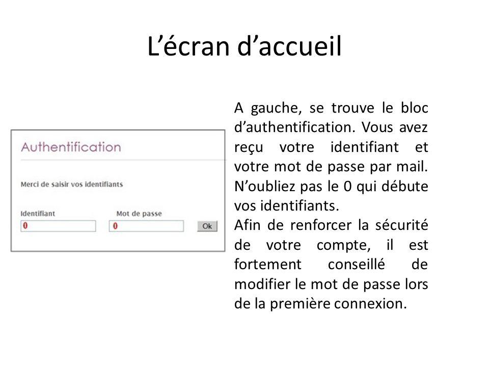L'écran d'accueil A gauche, se trouve le bloc d'authentification. Vous avez reçu votre identifiant et votre mot de passe par mail. N'oubliez pas le 0