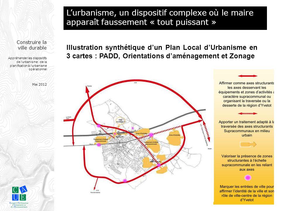 Construire la ville durable Appréhender les dispositifs de l'urbanisme : de la planification à l'urbanisme opérationnel Mai 2012 Illustration synthéti