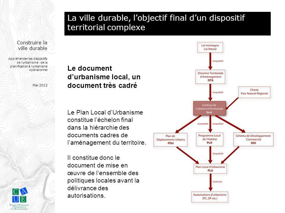 Construire la ville durable Appréhender les dispositifs de l'urbanisme : de la planification à l'urbanisme opérationnel Mai 2012 La ville durable, l'o