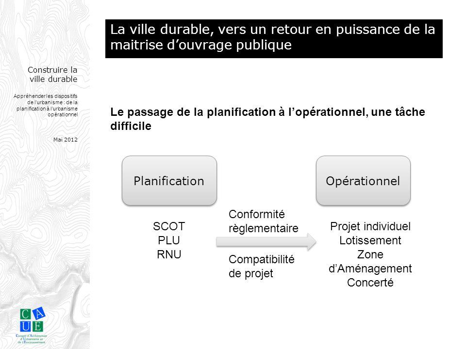 Construire la ville durable Appréhender les dispositifs de l'urbanisme : de la planification à l'urbanisme opérationnel Mai 2012 Le passage de la plan