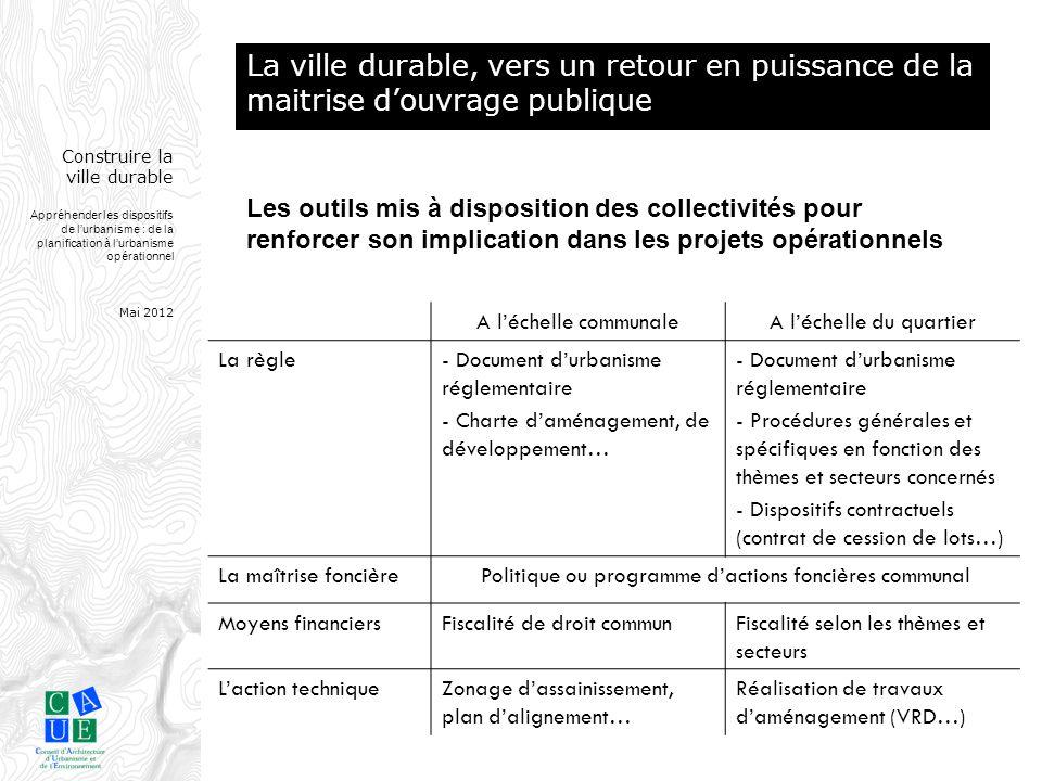 Construire la ville durable Appréhender les dispositifs de l'urbanisme : de la planification à l'urbanisme opérationnel Mai 2012 Les outils mis à disp