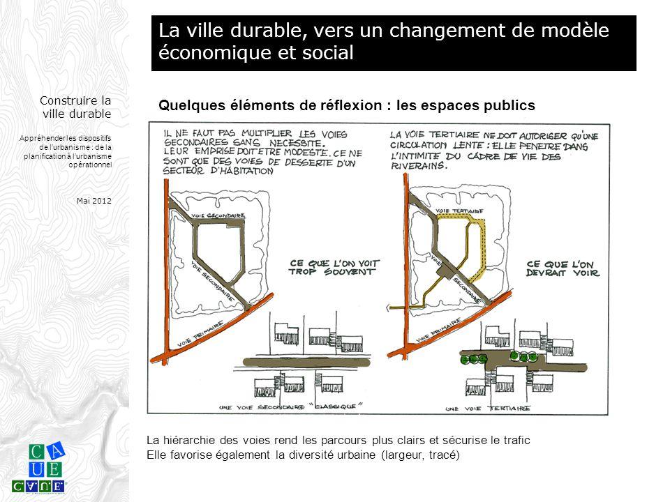 Construire la ville durable Appréhender les dispositifs de l'urbanisme : de la planification à l'urbanisme opérationnel Mai 2012 La ville durable, ver