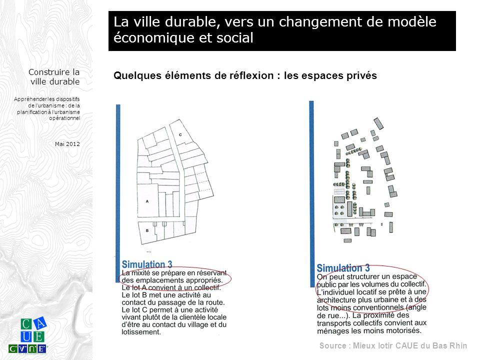 Construire la ville durable Appréhender les dispositifs de l'urbanisme : de la planification à l'urbanisme opérationnel Mai 2012 Source : Mieux lotir