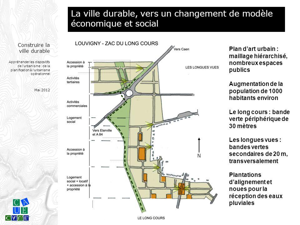 Construire la ville durable Appréhender les dispositifs de l'urbanisme : de la planification à l'urbanisme opérationnel Mai 2012 Plan d'art urbain : m