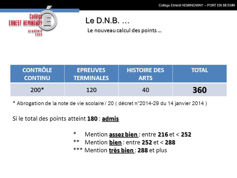 Le D.N.B. … Le nouveau calcul des points … CONTRÔLE CONTINU EPREUVES TERMINALES HISTOIRE DES ARTS TOTAL200*12040360 * Abrogation de la note de vie sco