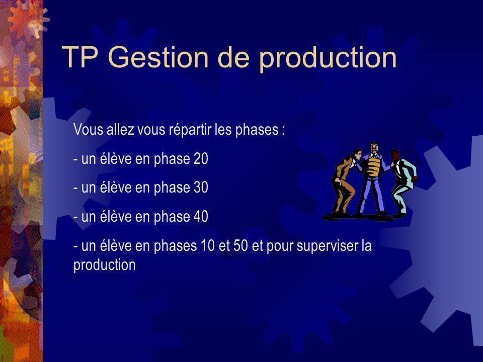 TP Gestion de production Vous allez vous répartir les phases : - un élève en phase 20 - un élève en phase 30 - un élève en phase 40 - un élève en phases 10 et 50 et pour superviser la production