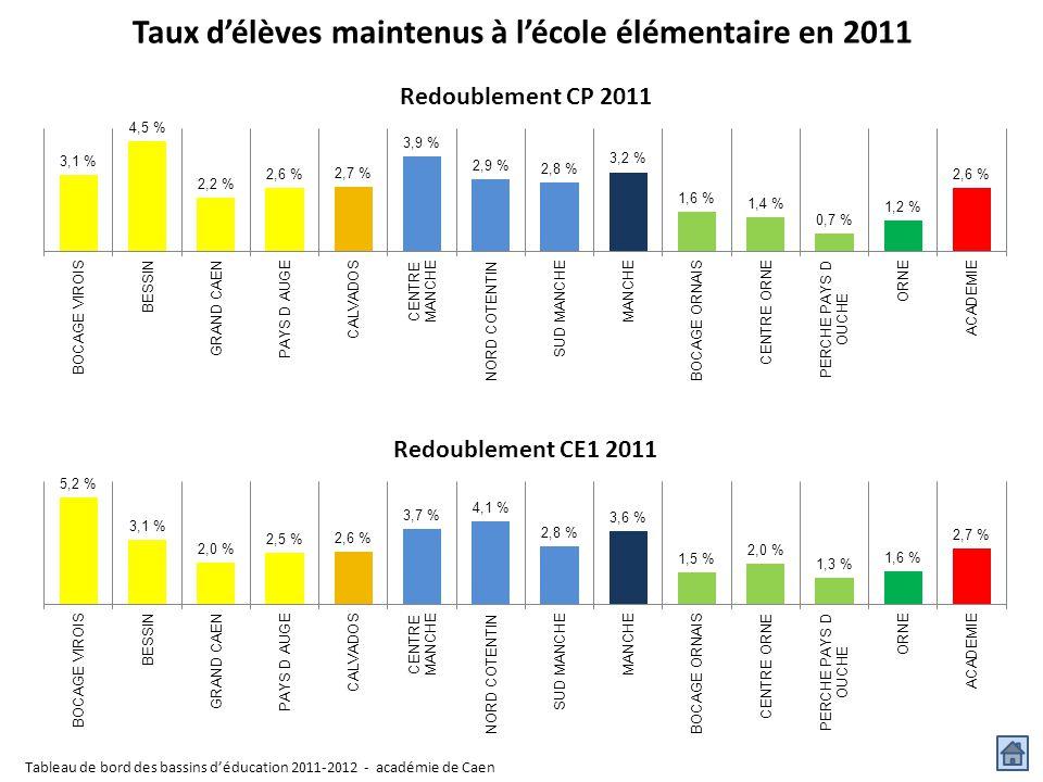 Taux d'élèves maintenus à l'école élémentaire en 2011 Tableau de bord des bassins d'éducation 2011-2012 - académie de Caen