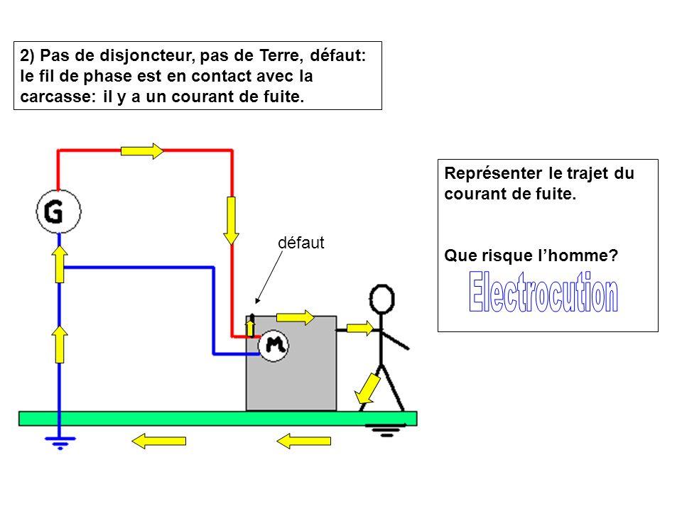2) Pas de disjoncteur, pas de Terre, défaut: le fil de phase est en contact avec la carcasse: il y a un courant de fuite. défaut Représenter le trajet