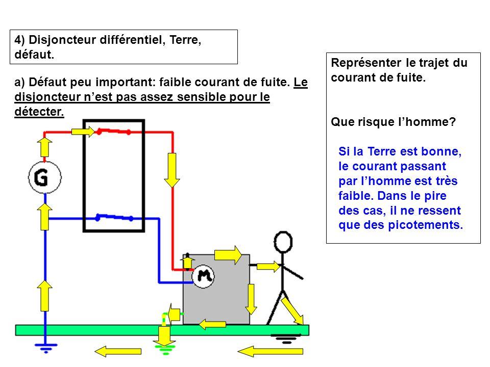 4) Disjoncteur différentiel, Terre, défaut. a) Défaut peu important: faible courant de fuite. Le disjoncteur n'est pas assez sensible pour le détecter