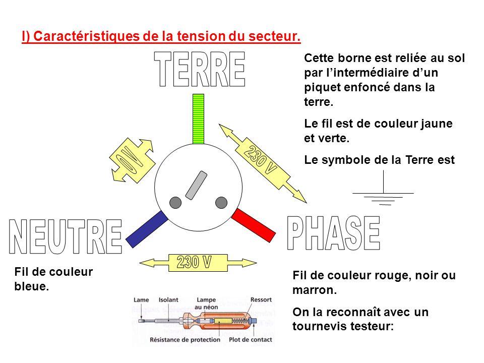 Balayage réglé sur 5ms/div 4 divisions x 5 ms/div = 20ms= T f=1/T=1/0,02=50Hz La valeur efficace de la tension du secteur est: Ueff= 230 V La fréquence de la tension du secteur est f= 50 Hz
