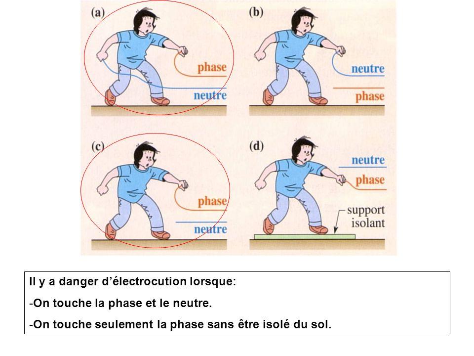 Il y a danger d'électrocution lorsque: -On touche la phase et le neutre. -On touche seulement la phase sans être isolé du sol.