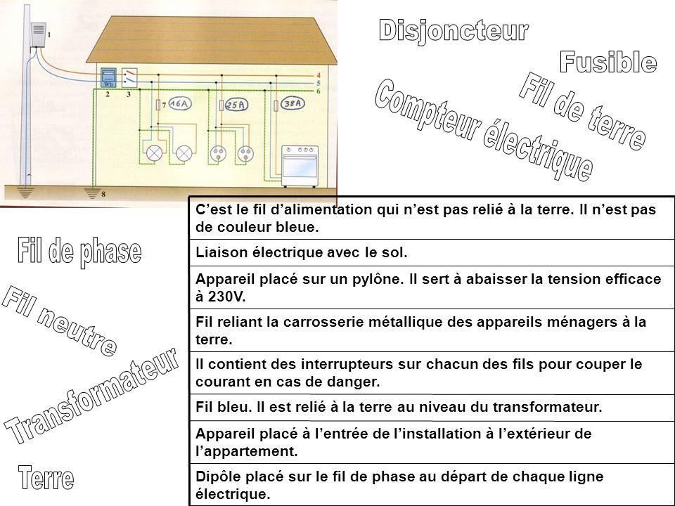 II) Installation électrique de la maison.