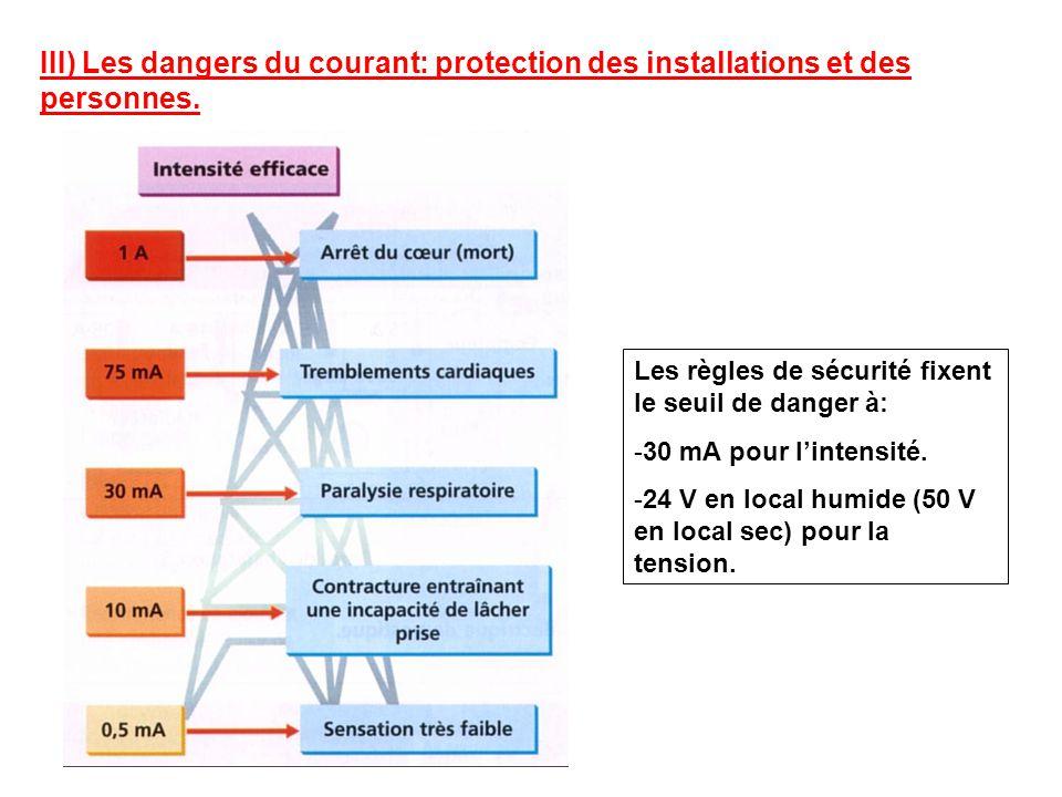 III) Les dangers du courant: protection des installations et des personnes. Les règles de sécurité fixent le seuil de danger à: -30 mA pour l'intensit